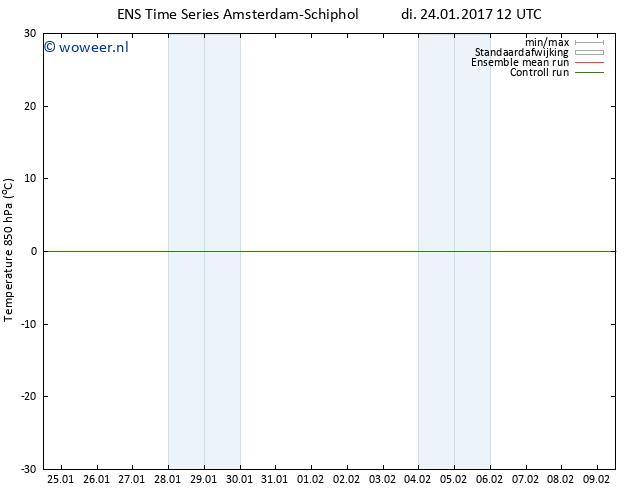 Temp. 850 hPa GEFS TS di 24.01.2017 12 GMT