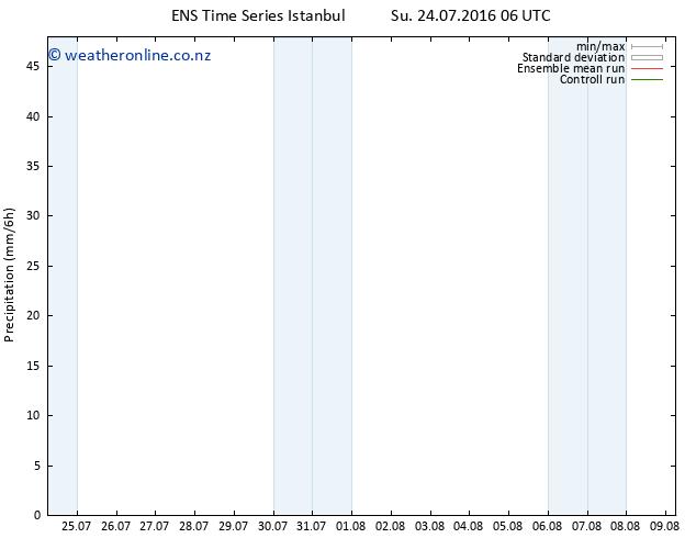 Precipitation GEFS TS Su 24.07.2016 12 GMT