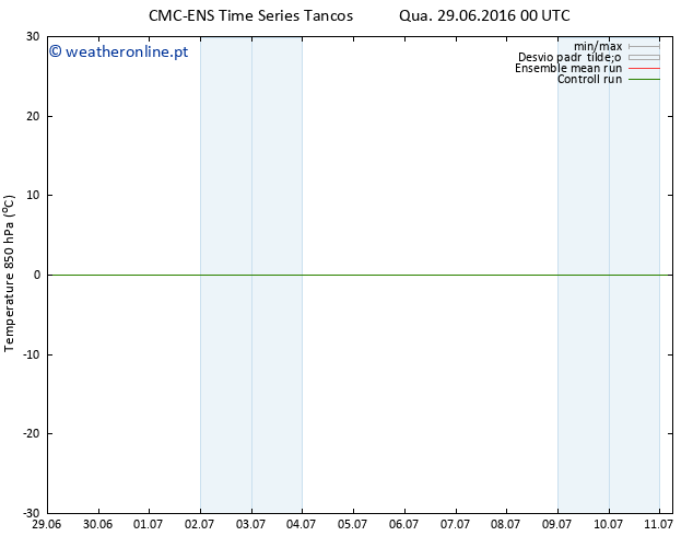 Temp. 850 hPa CMC TS Qua 29.06.2016 00 GMT