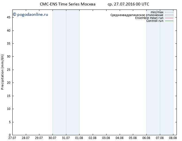 осадки CMC TS ср 27.07.2016 00 GMT