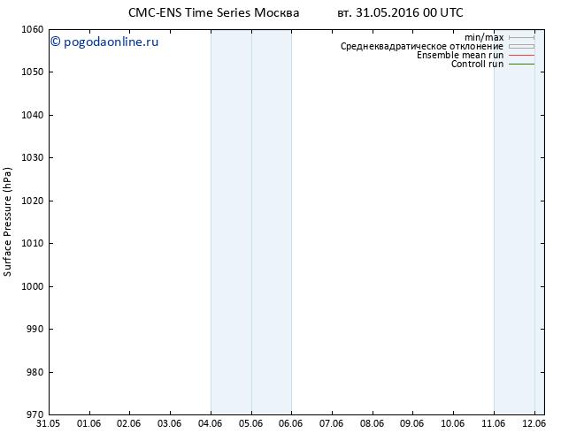 приземное давление CMC TS вт 31.05.2016 00 GMT