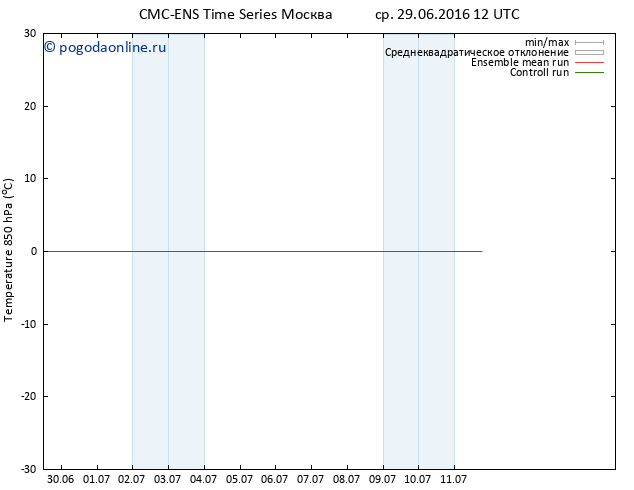 Temp. 850 гПа CMC TS ср 29.06.2016 12 GMT