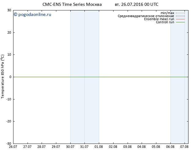 Temp. 850 гПа CMC TS вт 26.07.2016 00 GMT