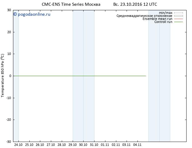 Temp. 850 гПа CMC TS Вс 23.10.2016 12 GMT