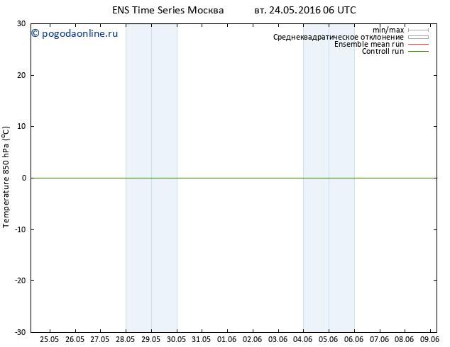 Temp. 850 гПа GEFS TS вт 24.05.2016 06 GMT