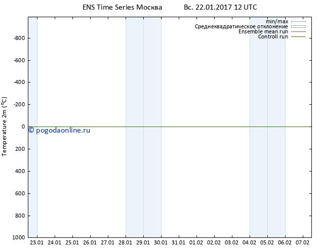 карта температуры GEFS TS Вс 22.01.2017 12 GMT