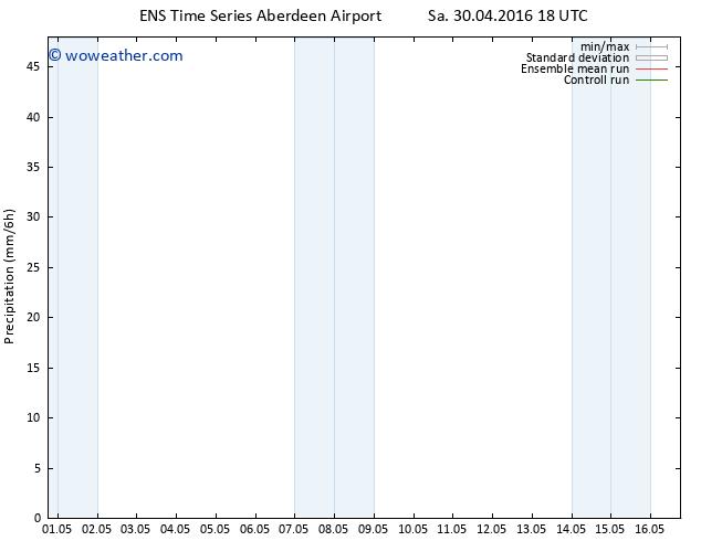 Precipitation GEFS TS Su 01.05.2016 00 GMT