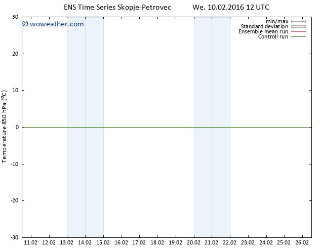 Temp. 850 hPa GEFS TS Th 11.02.2016 00 GMT