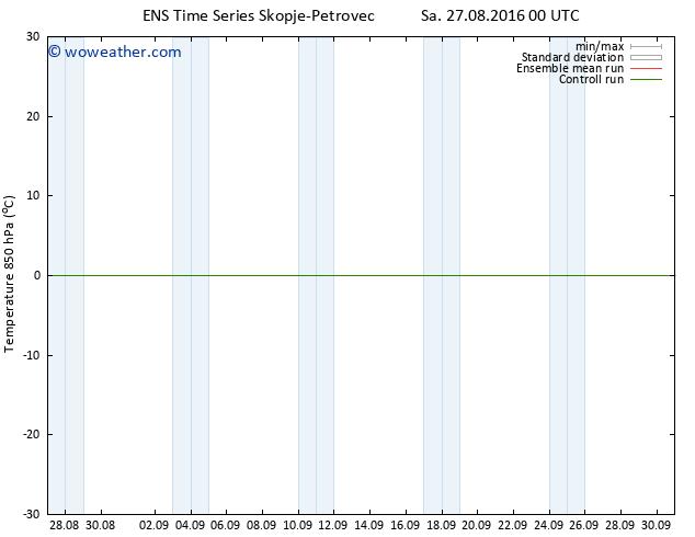 Temp. 850 hPa GEFS TS Sa 27.08.2016 12 GMT