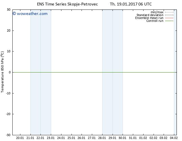 Temp. 850 hPa GEFS TS Th 19.01.2017 18 GMT