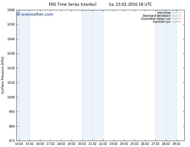 Surface pressure GEFS TS Fr 19.02.2016 06 GMT
