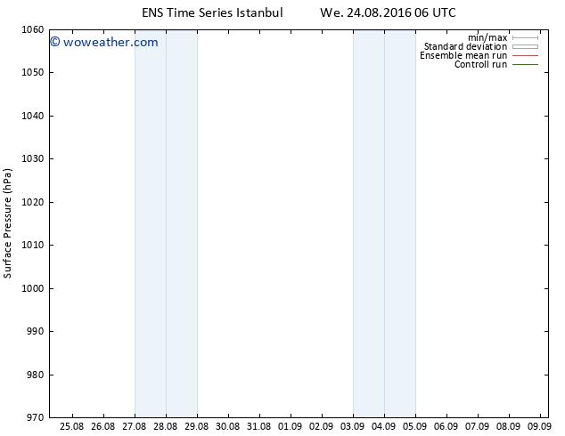 Surface pressure GEFS TS We 24.08.2016 06 GMT