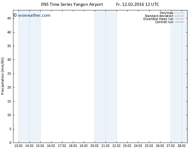 Precipitation GEFS TS Fr 12.02.2016 18 GMT