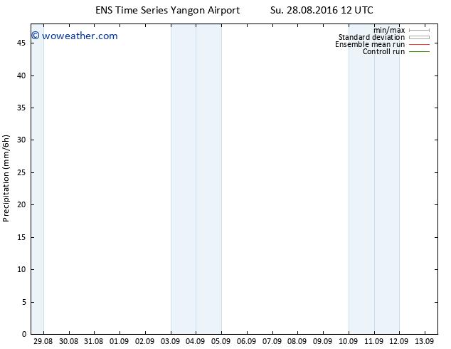 Precipitation GEFS TS Su 28.08.2016 18 GMT
