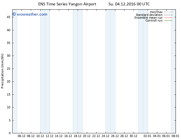 Precipitation GEFS TS Su 04.12.2016 06 GMT