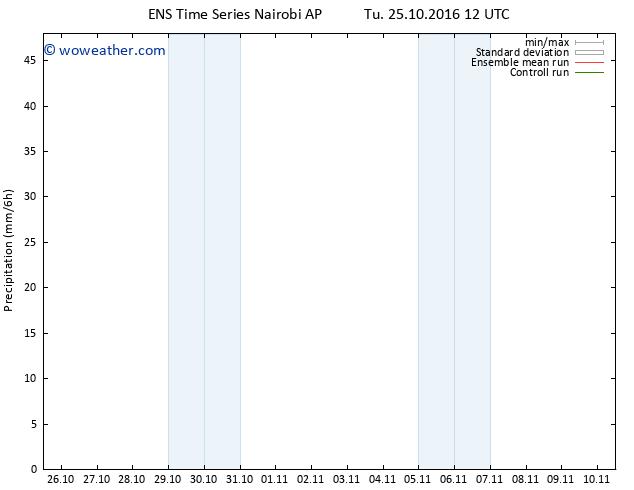 Precipitation GEFS TS Tu 25.10.2016 18 GMT