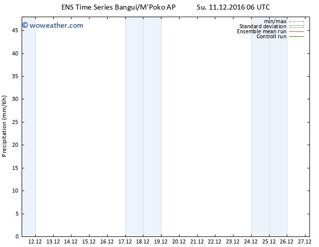 Precipitation GEFS TS Su 11.12.2016 12 GMT