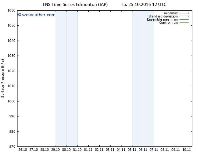 Surface pressure GEFS TS Tu 25.10.2016 12 GMT