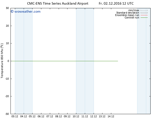 Temp. 850 hPa CMC TS Mo 05.12.2016 00 GMT