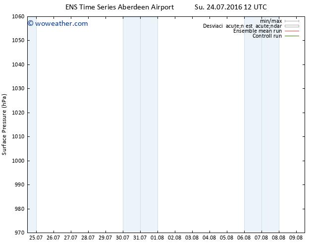 Presión superficial GEFS TS Su 24.07.2016 12 GMT