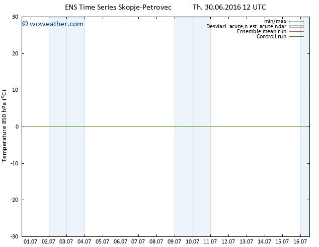 Temp. 850 hPa GEFS TS Fr 01.07.2016 00 GMT