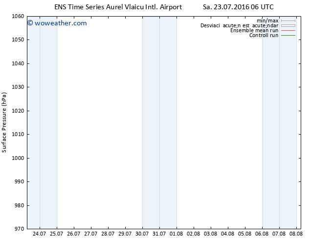 Presión superficial GEFS TS Sa 23.07.2016 06 GMT