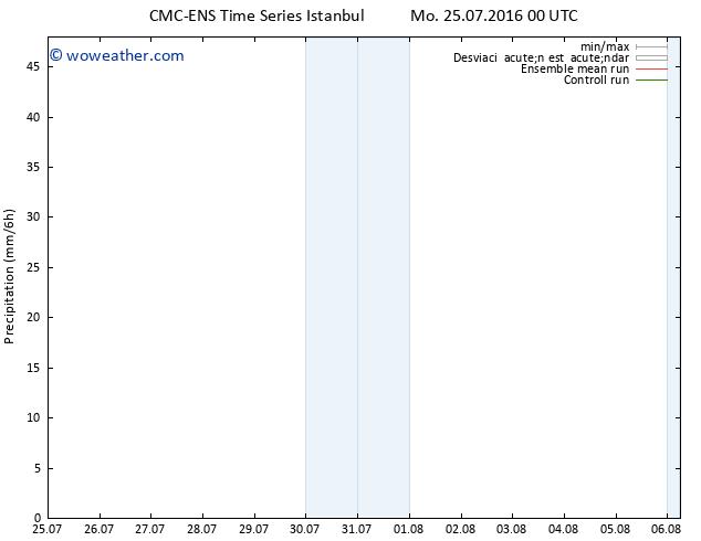 Precipitación CMC TS Tu 26.07.2016 06 GMT