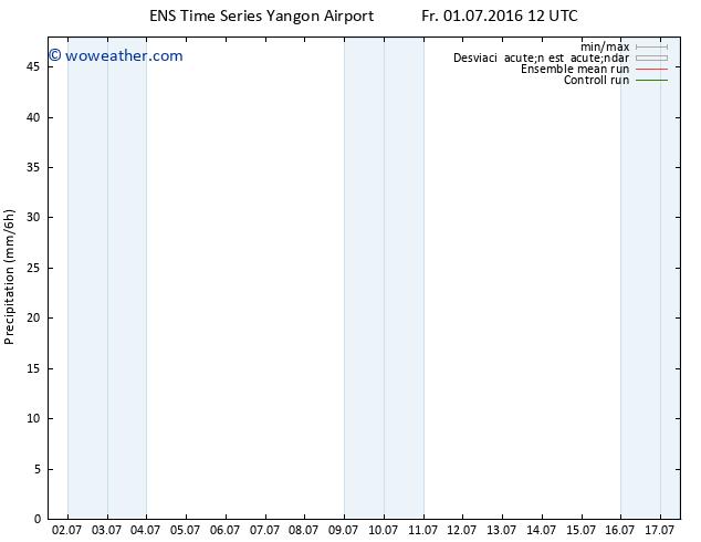 Precipitación GEFS TS Fr 01.07.2016 18 GMT