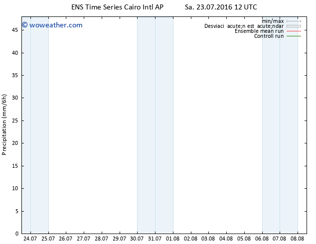 Precipitación GEFS TS Sa 23.07.2016 18 GMT