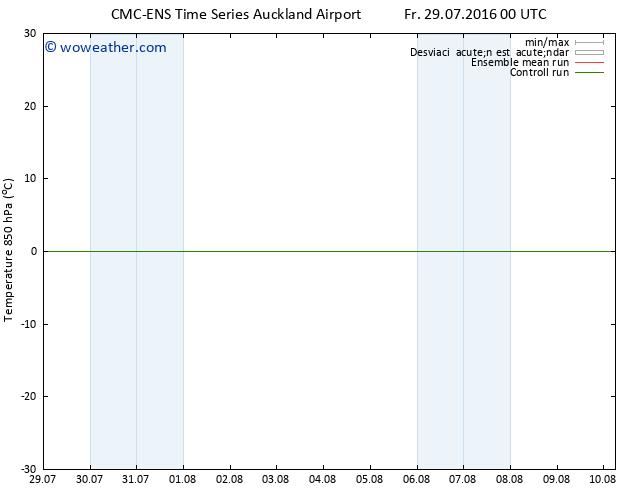 Temp. 850 hPa CMC TS Su 31.07.2016 12 GMT